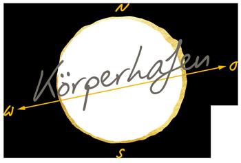 Körperhafen GmbH